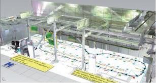 プラントシミュレーション(Plant Simulation)